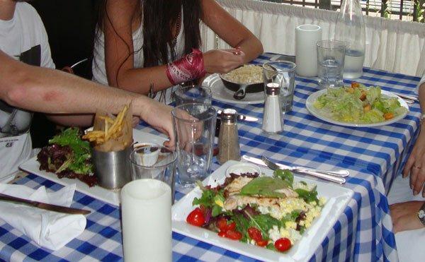 Consumo diario de calorias