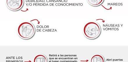 Prevención de Intoxicación por monóxido de carbono