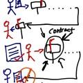 Как получить список правил в почтовом ящике в Exchange 2010?