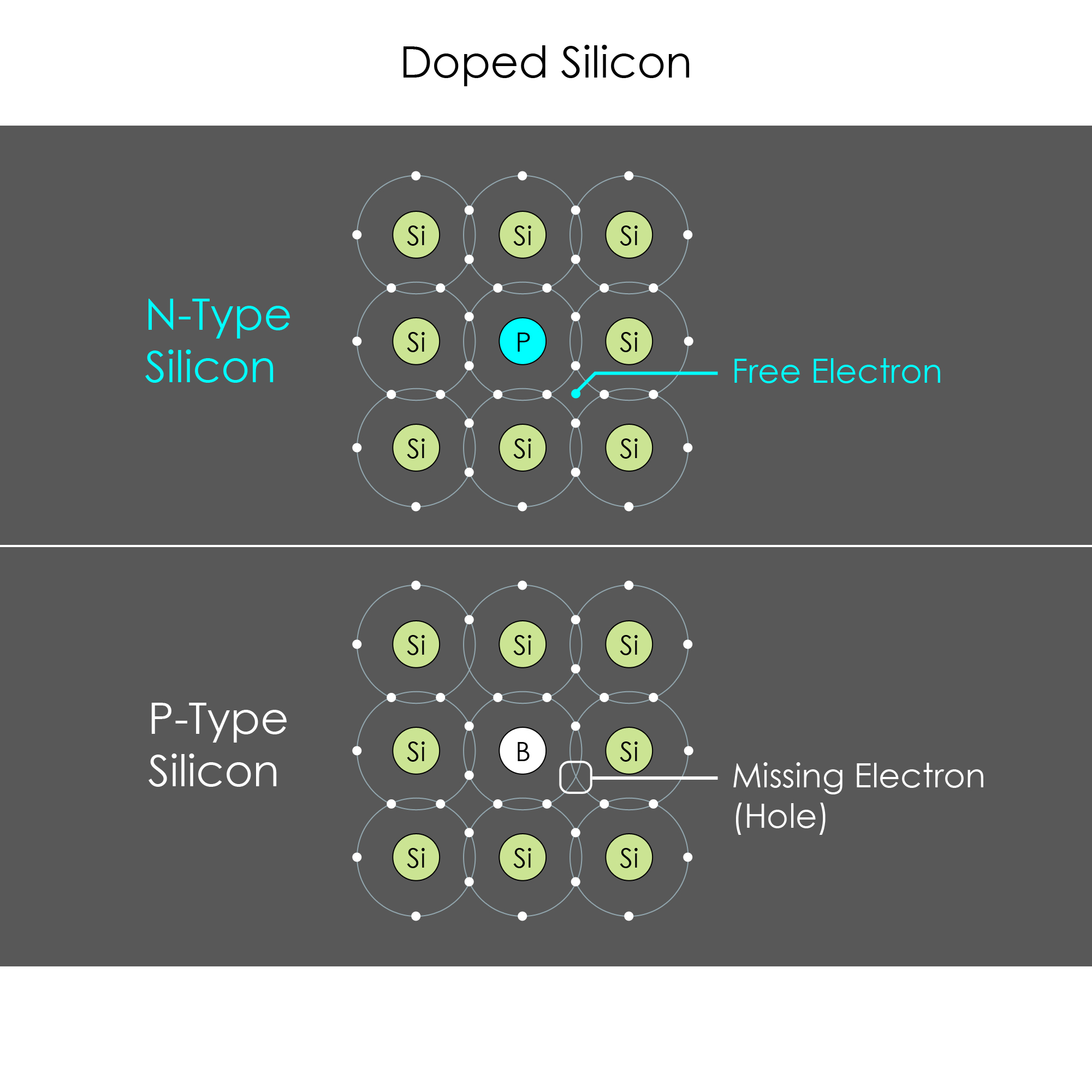 hight resolution of silicon shell diagram