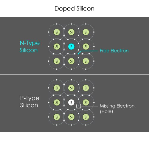 small resolution of silicon shell diagram