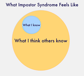 Image result for impostor syndrome