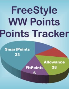also freestyle points tracker smartpoints rh exercise weightloss