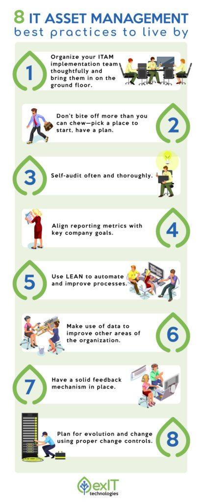 8-it-asset-management-best practices infographic