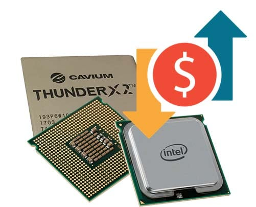 cavium thunderx2 price points