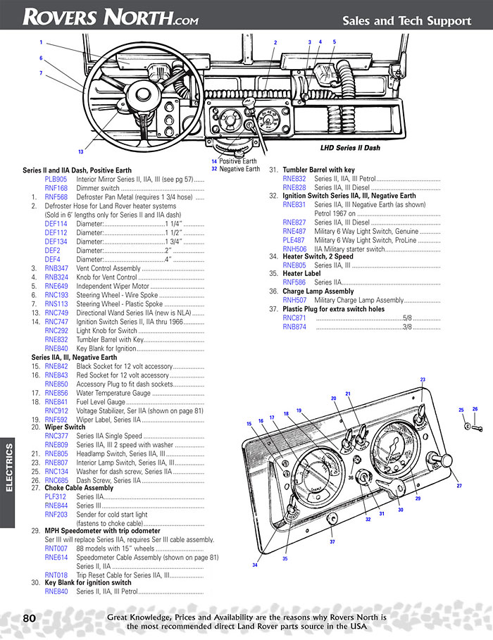 land rover series iii dash electrical parts switches bulbs