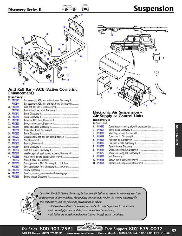2000 Range Rover Fuse Box Diagram Free Download Wiring Land Rover Discovery Ii Front Suspension Exmoor Trim Usa