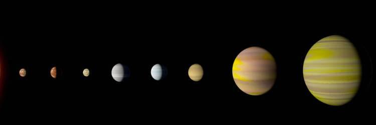 kepler-90 planetary system