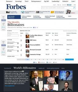 Forbes-Rich-List-Short-255x300