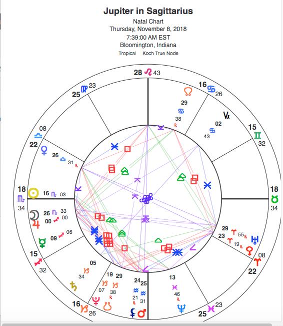 Alt-Epistemology Jupiter In Sagittarius --4992