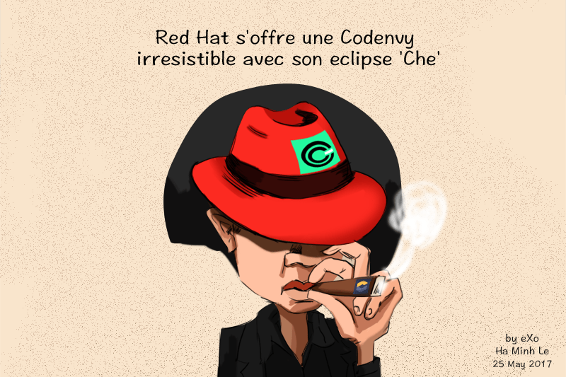 Acquisition Codenvy par Redhat