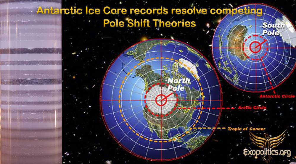 Antarctic Ice Core records resolve competing Pole Shift
