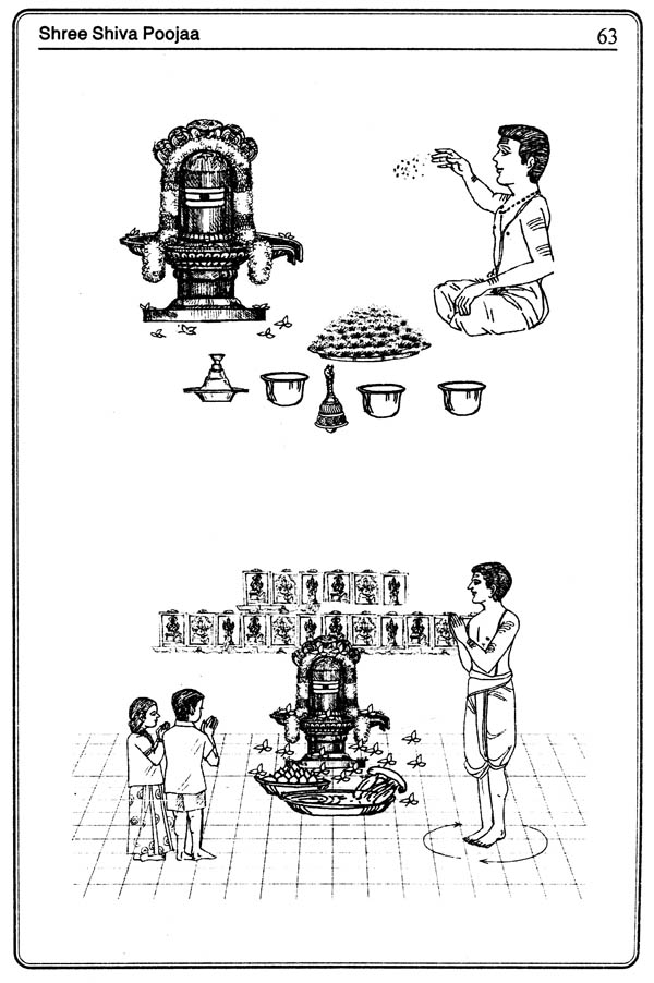 How to Perform Puja of Lord Shiva: An Illustrated Guide