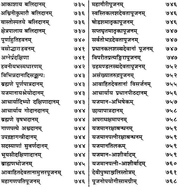 विपरीतप्रत्यंगिरापुनश्र्चर्या: Vipreet Pratyangira
