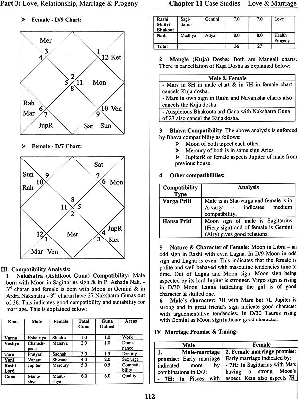 Advanced Techniques of Predictive Astrology A Vedic