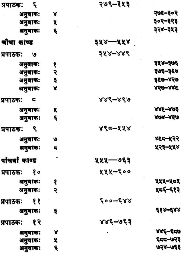चार वेद: The Four Vedas in Seventeen Volumes (Word-to-Word