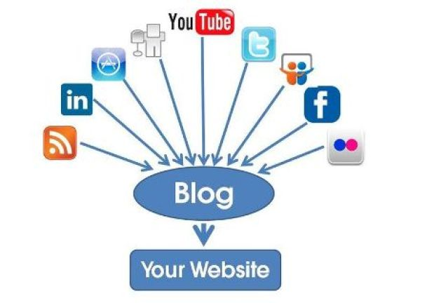Leverage social media to promote your blog to get more website traffic