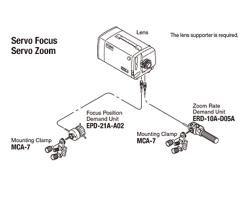 FUJINON SS-MB Minibox Lens Kit