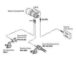 FUJINON ZK12x25 Servo Control Kit
