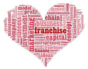 Franchise word art in shape of heart