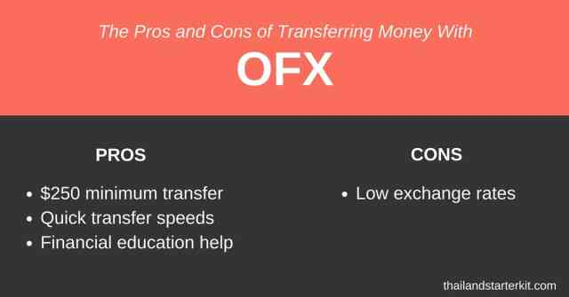"""Pros Minimum transfer $250 AUD and no transfer fee on most transfers Transfers completed within 1–2 days of receipt of funds; open 24/7, easy to transact with Website has some useful information about moving overseas, including pensions, taxation, studying and more Cons Exchange rate offered may be marginally lower than competitors, when using comparative websites. In this case, it could be worth contacting them to ask them to """"sharpen the pencil."""""""