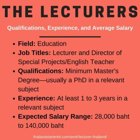 lecturer thailand