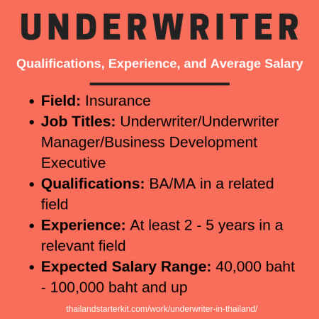 the underwriter