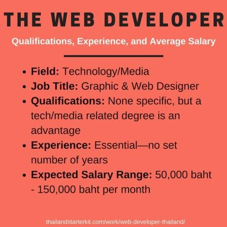 web-developer thailand
