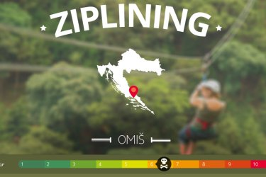 The Complete Guide to Outdoor Activities in Croatia