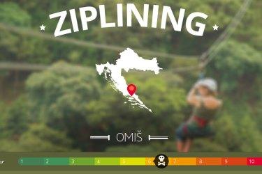 The Complete Guide to Outdoor Activities in Croatia