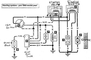 Wiring for a Land Rover 200tdi conversion