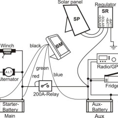 Tjm Dual Battery System Wiring Diagram 1963 Impala Alternator Ibs Kit Includes In Cab Display Expedition Ready