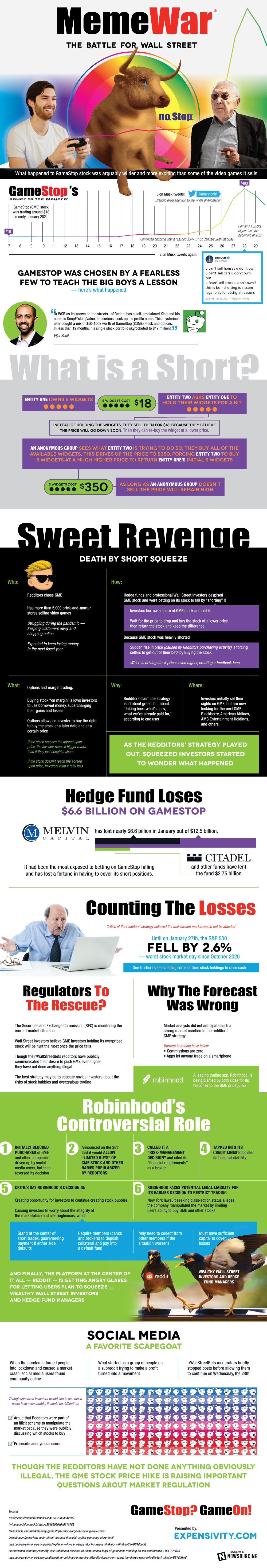 MemeWar - The Battle for Wall Street