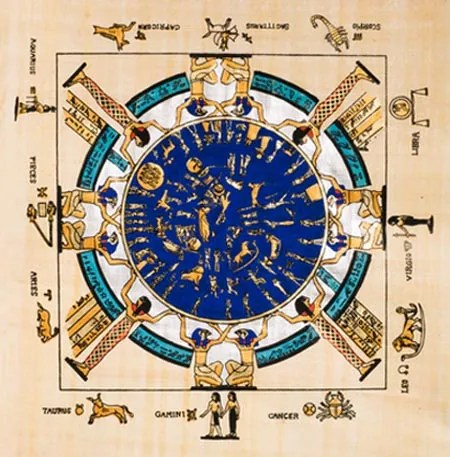 Ancient Egyptian Zodiac of Dendera