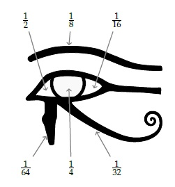 Egyptian Eye - Fractions