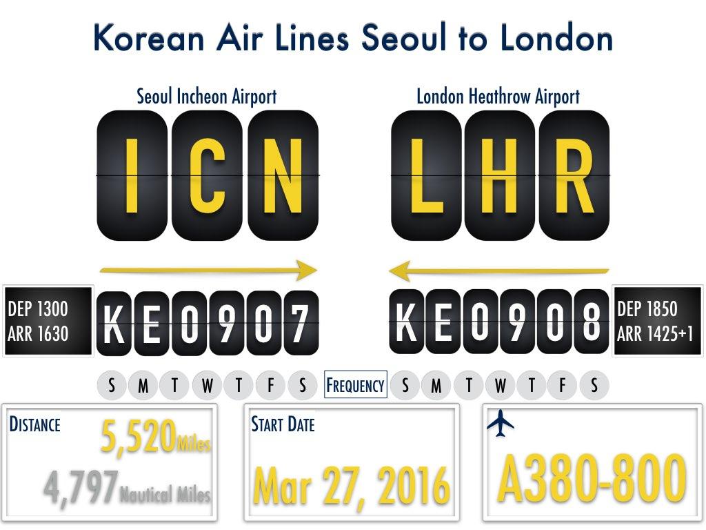 Korean Air Lines Seoul to London