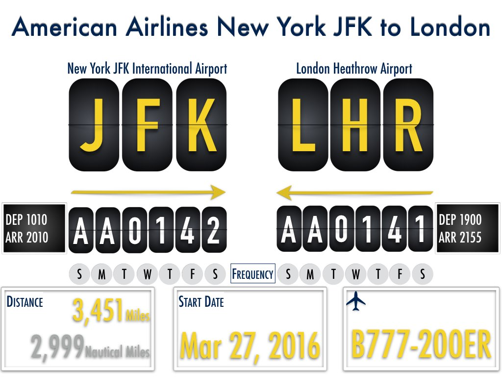 American Airlines New York JFK to London Route Information