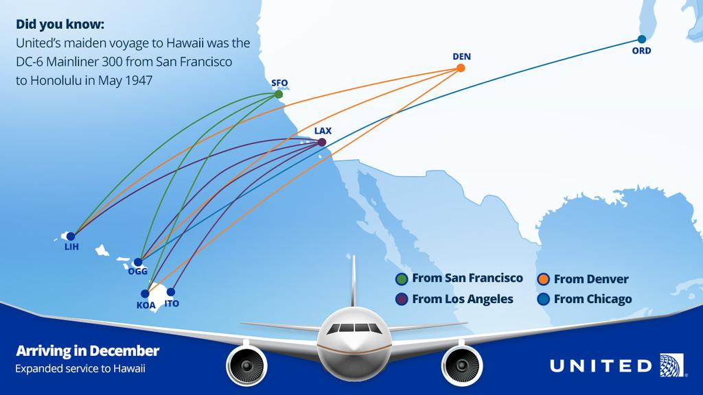 United Airlines Hawaiian Flights from Denver, Chicago, San Francisco, Los Angeles
