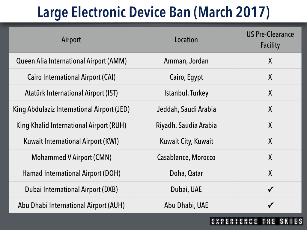 Large Electronic Device Ban Locations
