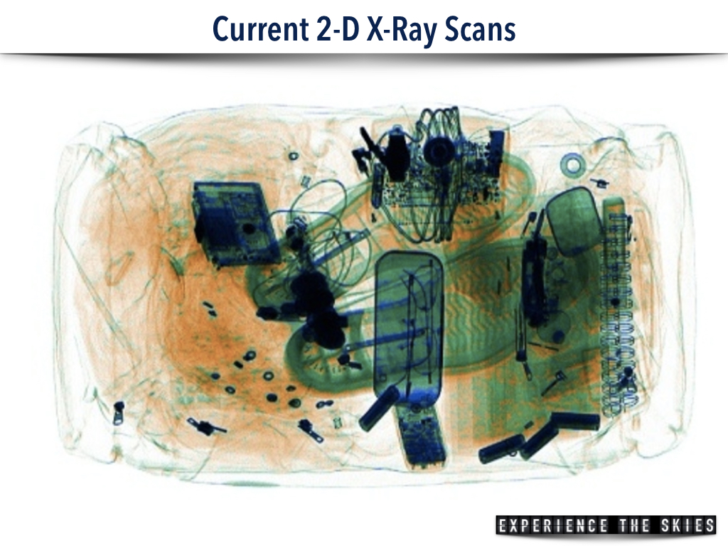 Current 2D X-Ray Scans