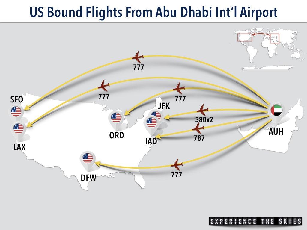 Etihad Airways US Route Network (July 2017)