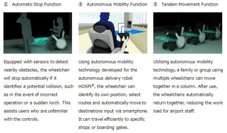 WHILL NEXT, Panasonic and Haneda Airport collaborate on automated robotic electric wheelchairs