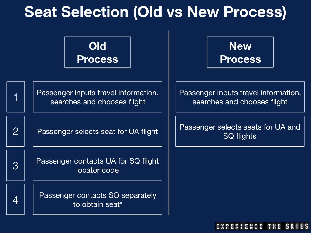 Star Alliance Seat Selection Old vs New