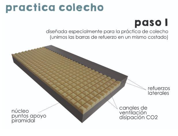 COLCHÓN CUNA COLECHO