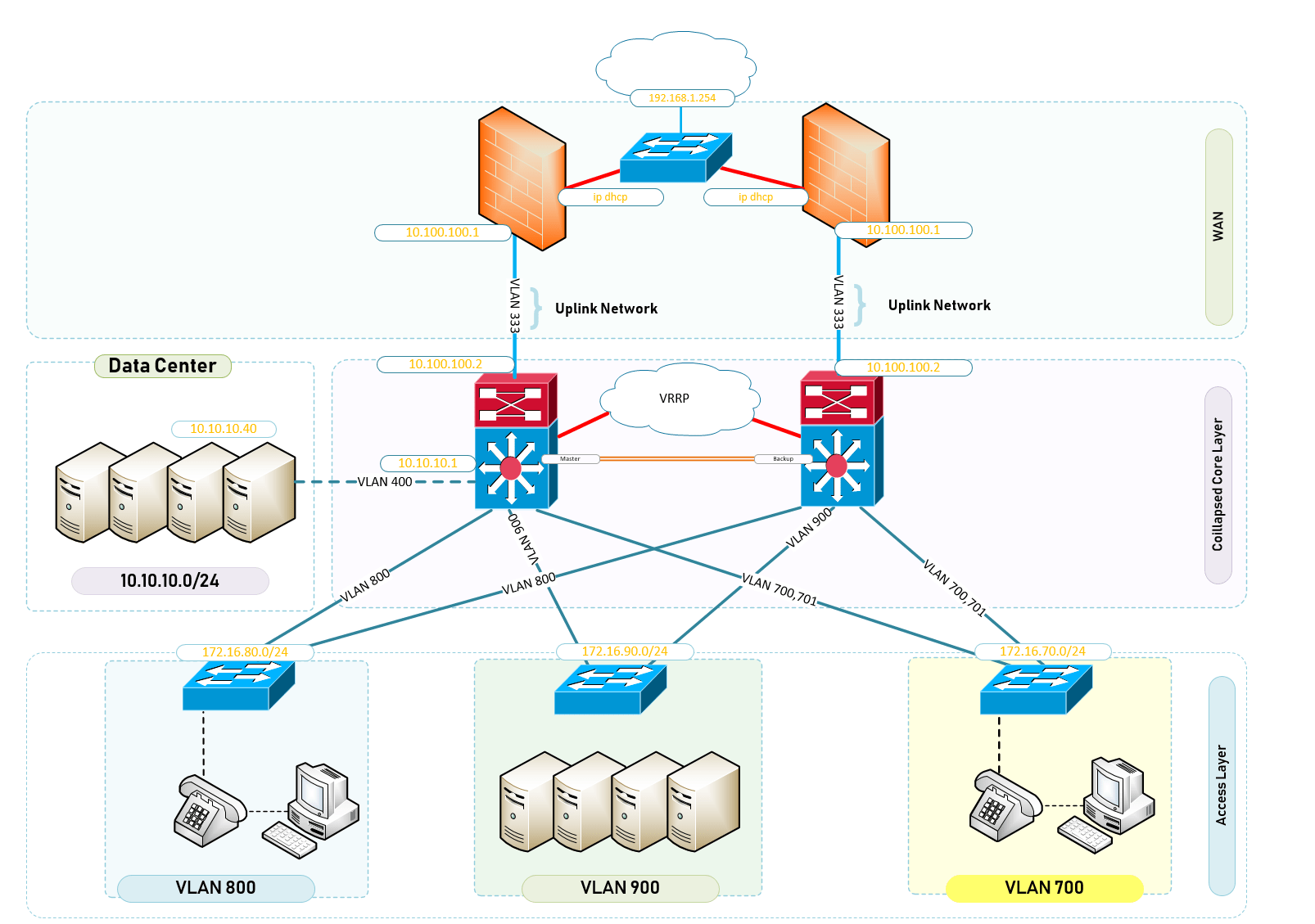 3 tier internet architecture diagram 5 way trailer connector wiring design and build a two campus network expert