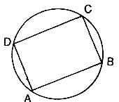 Circle, Circular Region, Chord Of A Circle, Types Of