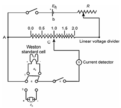 Potential Measurement With Potentiometer, Potentiometry