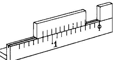 Expermient of demonstration vernier, Physics