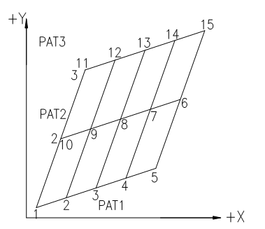Parallelogram Constructed From Two Patterns, Geometry