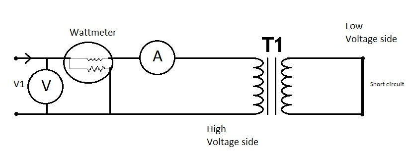 Short Circuit Test, Open Circuit Test and Short Circuit